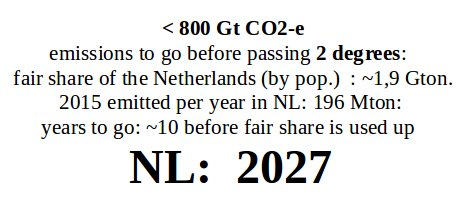 nl-co2-e-emissions-2027-2