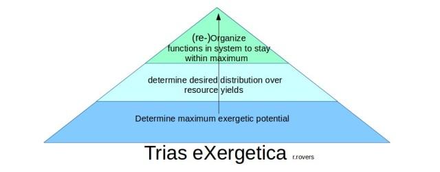 trias-exergetica3