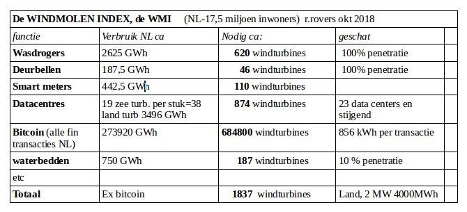 windmolen-index1