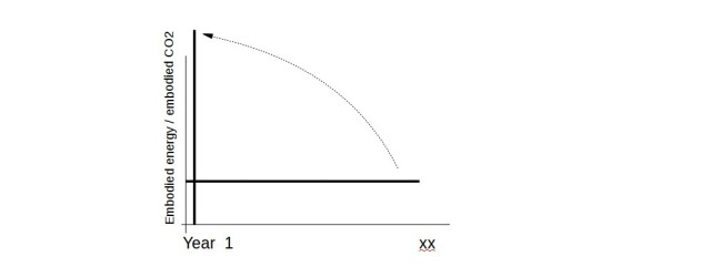 ee-graph1