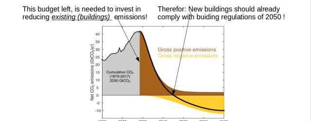carbon-budget-6
